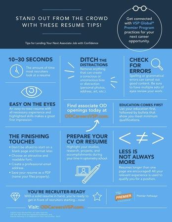 Vsp Job Seeker Infographic 2.20